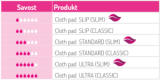 petit lulu Slipeinlage CLASSIC ohne PUL